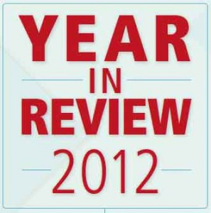 Dental Marketing year end review